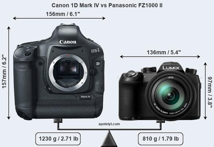 Compare Canon 1D Mark IV and Panasonic FZ1000 II