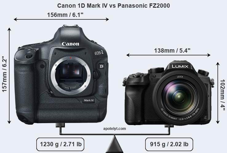 Size Canon 1D Mark IV vs Panasonic FZ2000