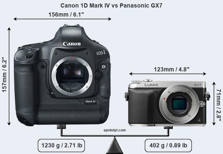 Size Canon 1D Mark IV vs Panasonic GX7