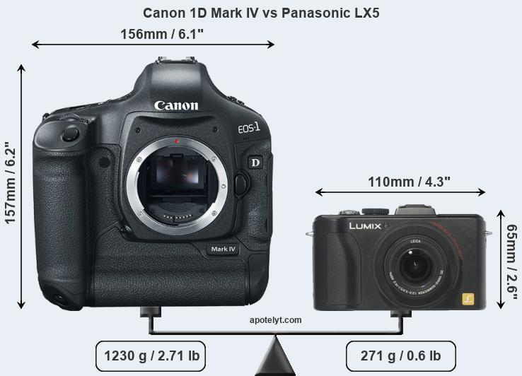 Size Canon 1D Mark IV vs Panasonic LX5