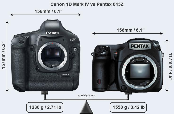 Compare Canon 1D Mark IV and Pentax 645Z