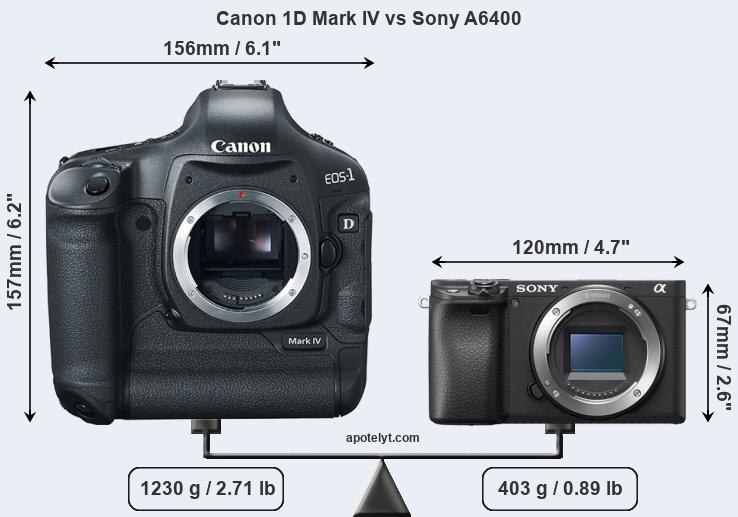 Size Canon 1D Mark IV vs Sony A6400