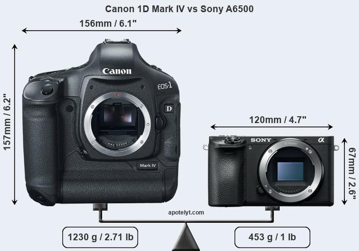 Compare Canon 1D Mark IV and Sony A6500