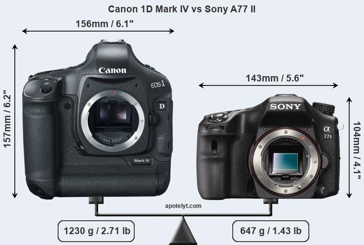 Compare Canon 1D Mark IV and Sony A77 II