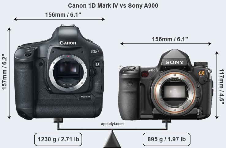 Compare Canon 1D Mark IV and Sony A900