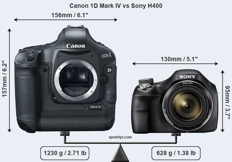 Size Canon 1D Mark IV vs Sony H400