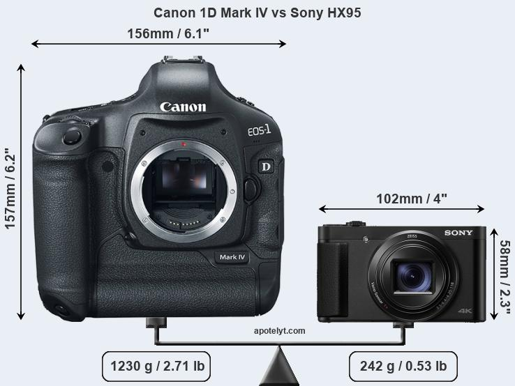 Size Canon 1D Mark IV vs Sony HX95