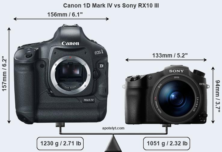 Size Canon 1D Mark IV vs Sony RX10 III