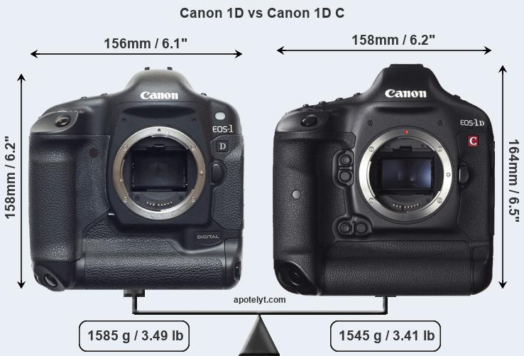 Compare Canon 1D and Canon 1D C