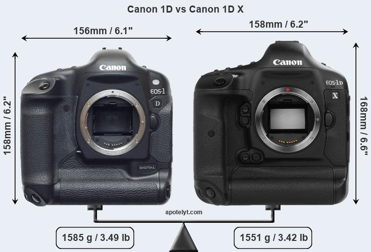 Compare Canon 1D and Canon 1D X