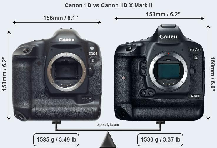 Compare Canon 1D and Canon 1D X Mark II