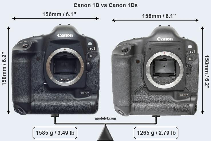 Compare Canon 1D and Canon 1Ds