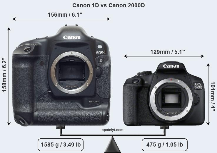 Compare Canon 1D and Canon 2000D