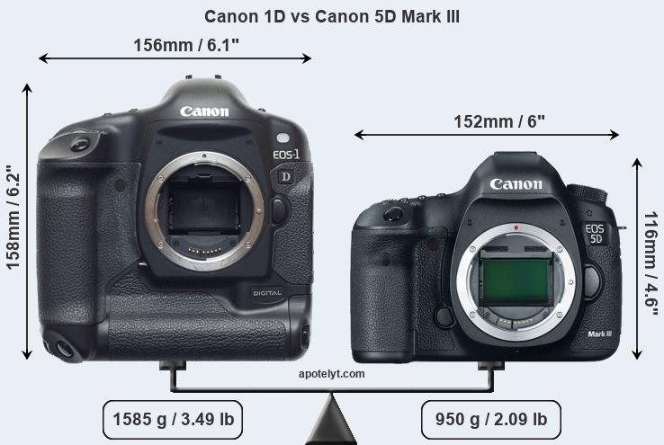 Compare Canon 1D vs Canon 5D Mark III