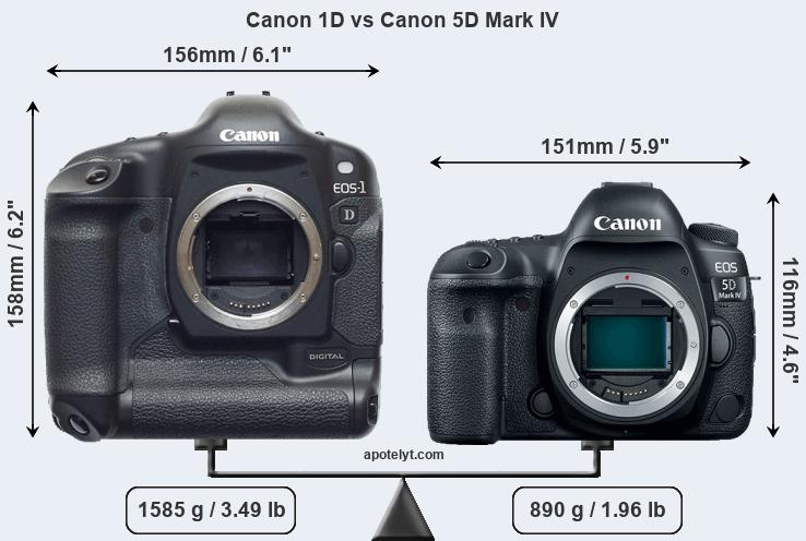 Compare Canon 1D vs Canon 5D Mark IV