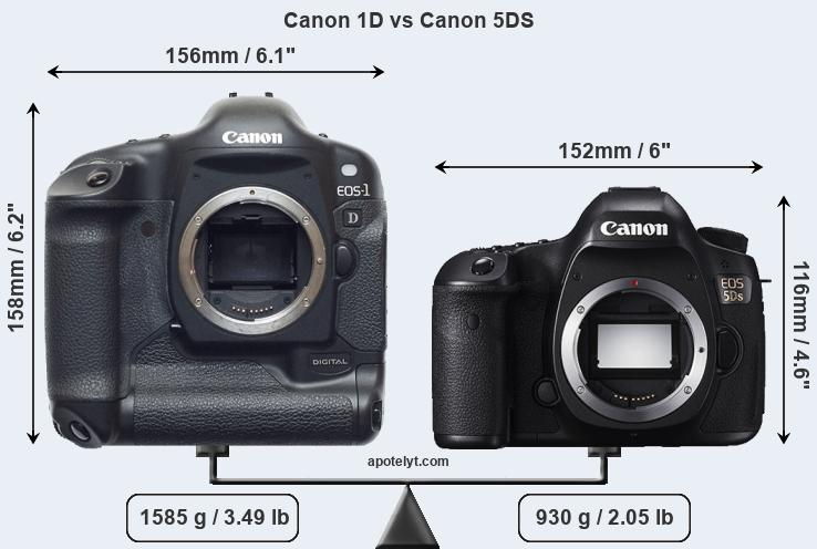 Compare Canon 1D and Canon 5DS