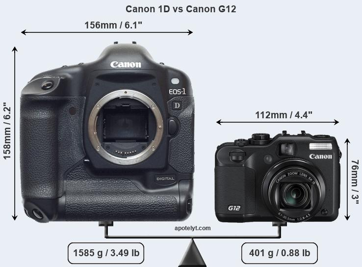 Compare Canon 1D and Canon G12