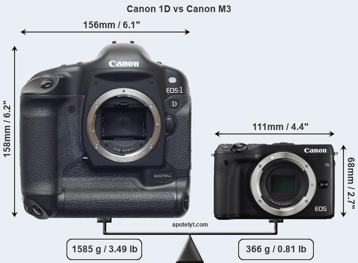 Compare Canon 1D and Canon M3