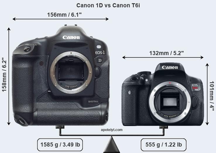 Compare Canon 1D and Canon T6i