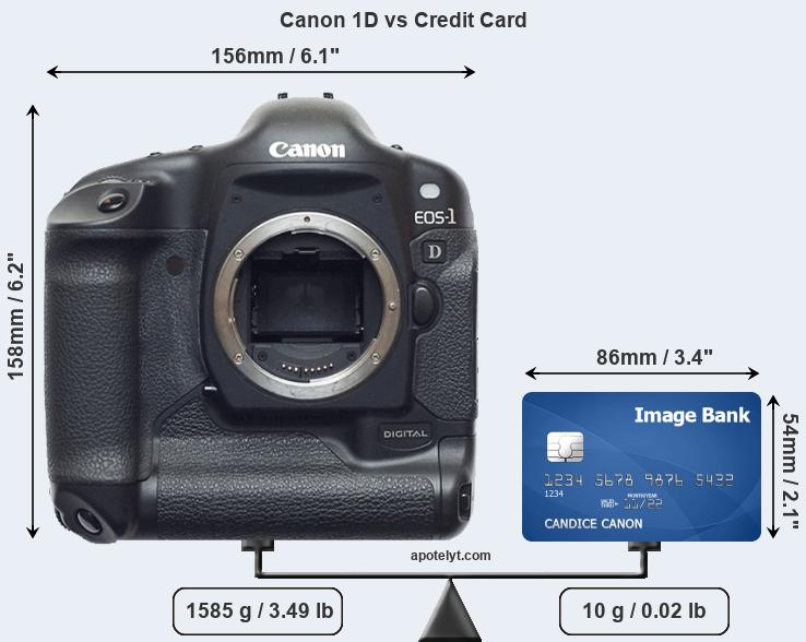 Canon 1D vs credit card front