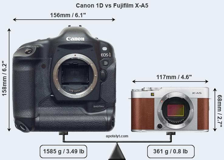 Compare Canon 1D and Fujifilm X-A5