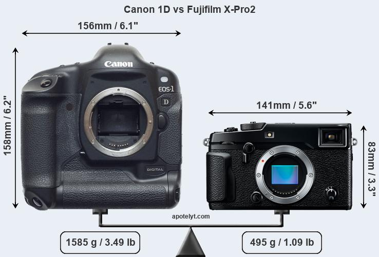 Compare Canon 1D and Fujifilm X-Pro2