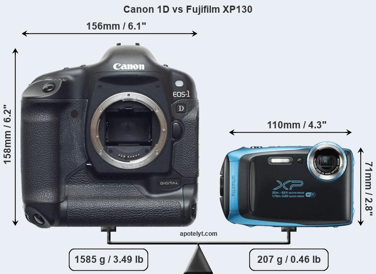 Compare Canon 1D and Fujifilm XP130