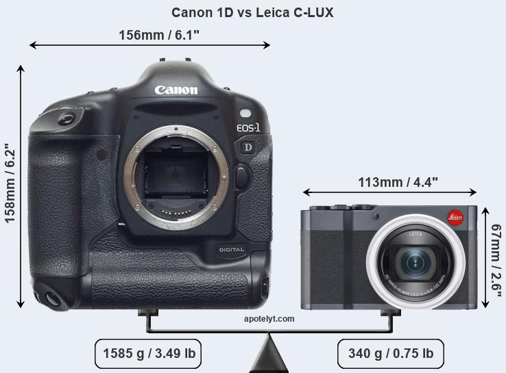 Compare Canon 1D and Leica C-LUX