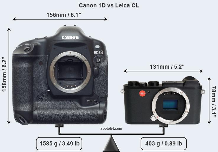 Compare Canon 1D and Leica CL