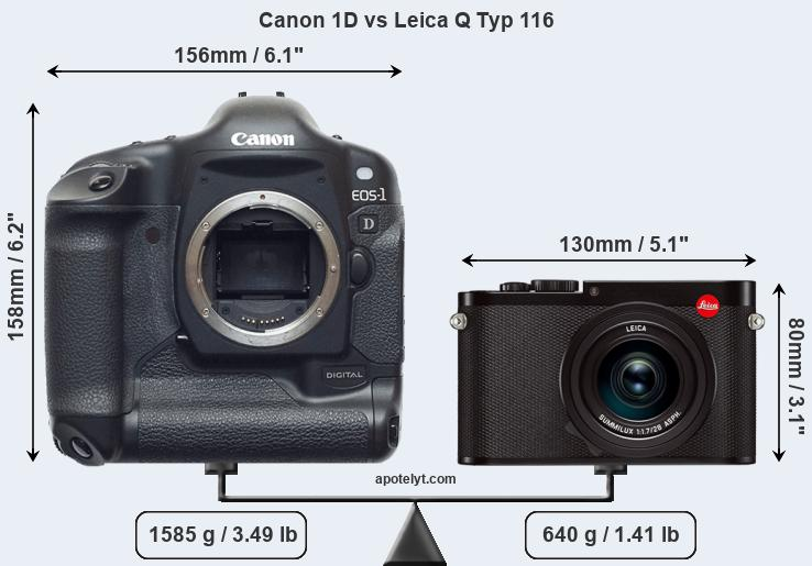 Compare Canon 1D and Leica Q Typ 116