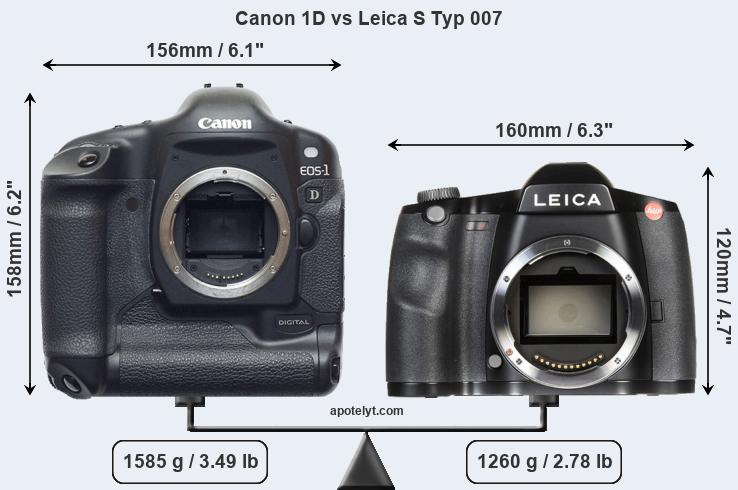 Size Canon 1D vs Leica S Typ 007