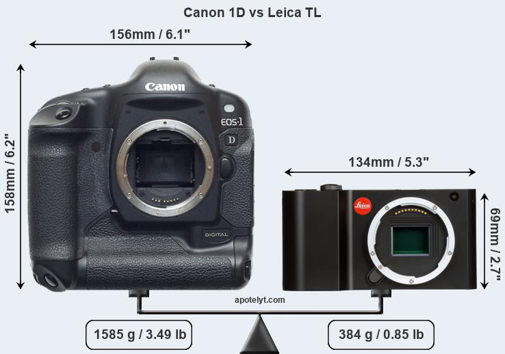 Compare Canon 1D and Leica TL
