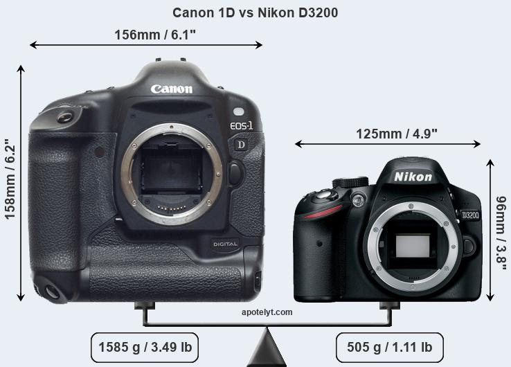 Compare Canon 1D and Nikon D3200