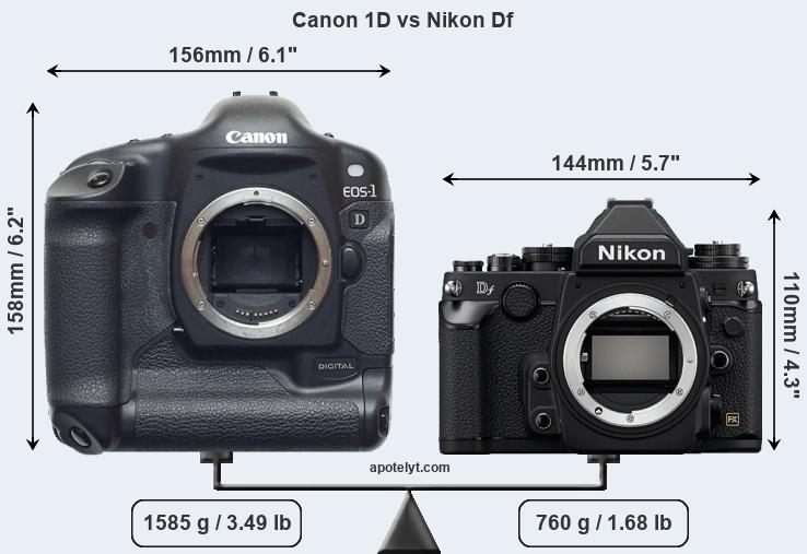 Compare Canon 1D vs Nikon Df