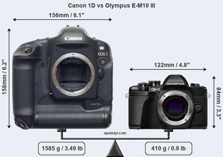 Compare Canon 1D and Olympus E-M10 III
