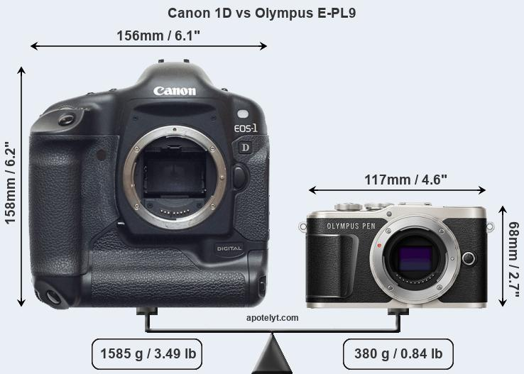 Compare Canon 1D and Olympus E-PL9