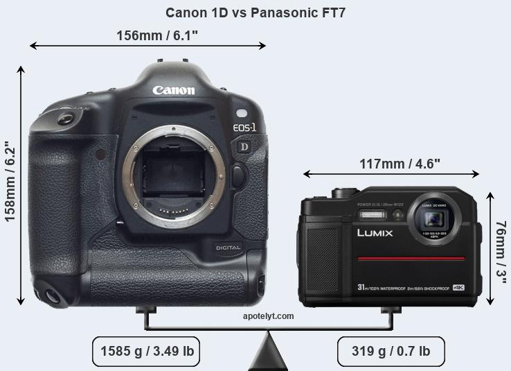 Compare Canon 1D and Panasonic FT7