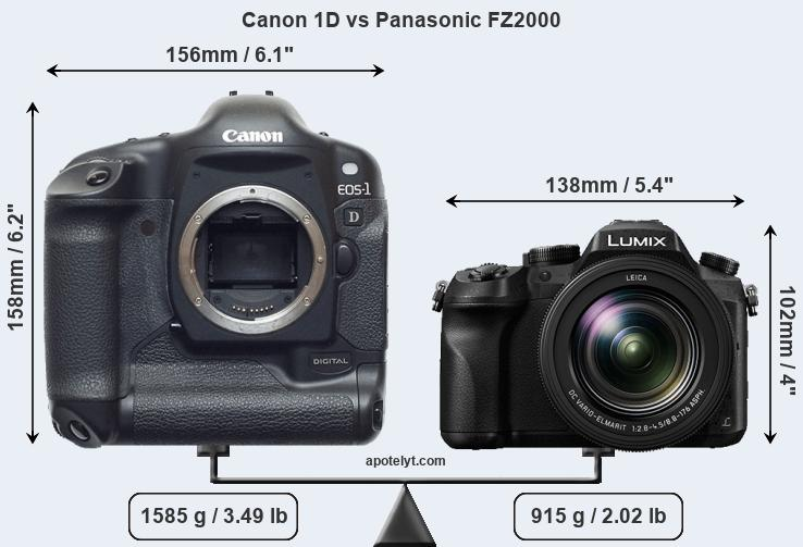 Compare Canon 1D and Panasonic FZ2000