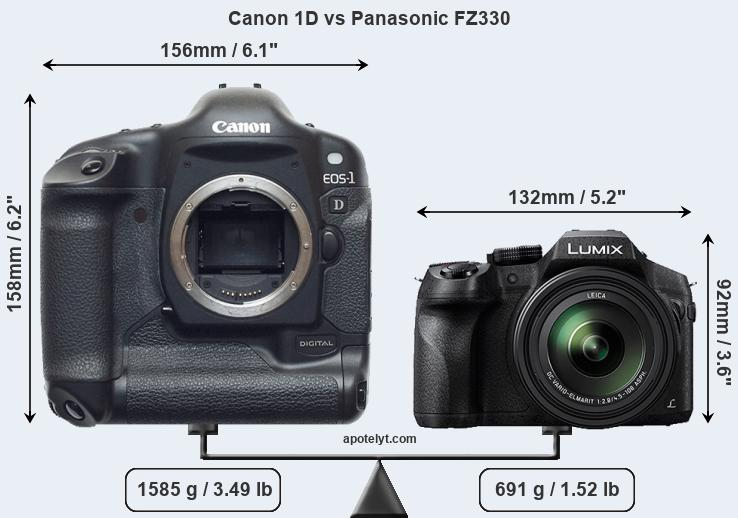 Compare Canon 1D vs Panasonic FZ330
