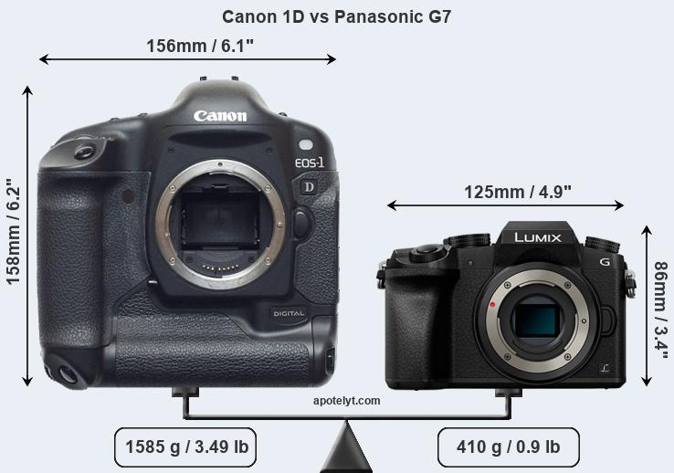 Compare Canon 1D and Panasonic G7