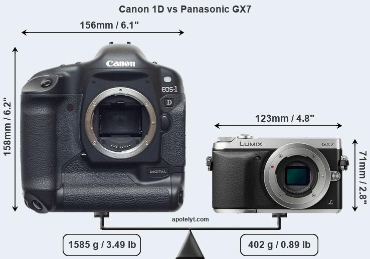 Compare Canon 1D and Panasonic GX7