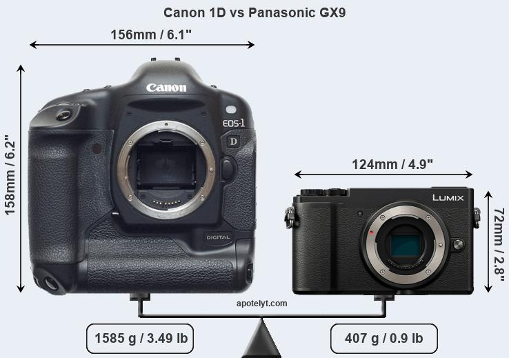 Compare Canon 1D and Panasonic GX9