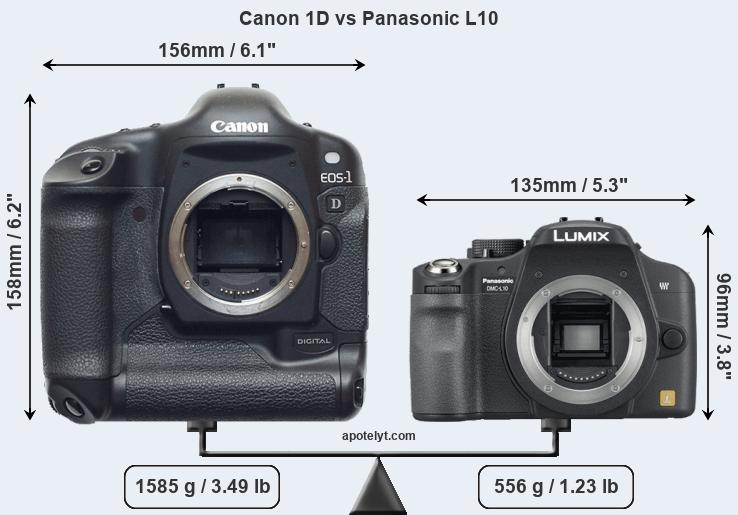 Compare Canon 1D and Panasonic L10