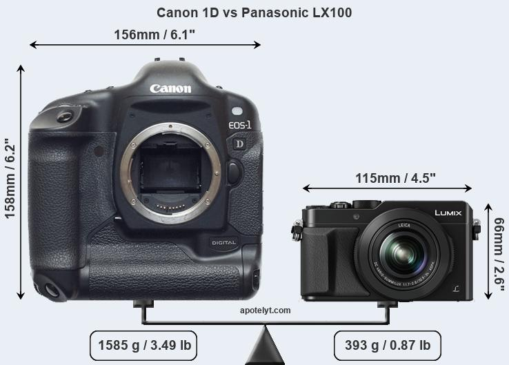 Compare Canon 1D vs Panasonic LX100
