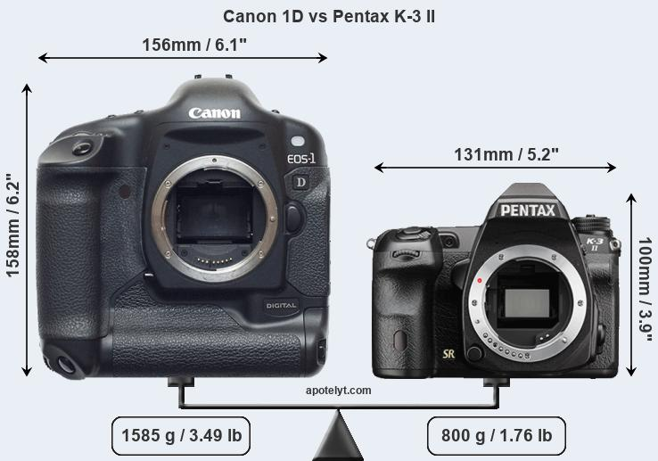 Compare Canon 1D and Pentax K-3 II
