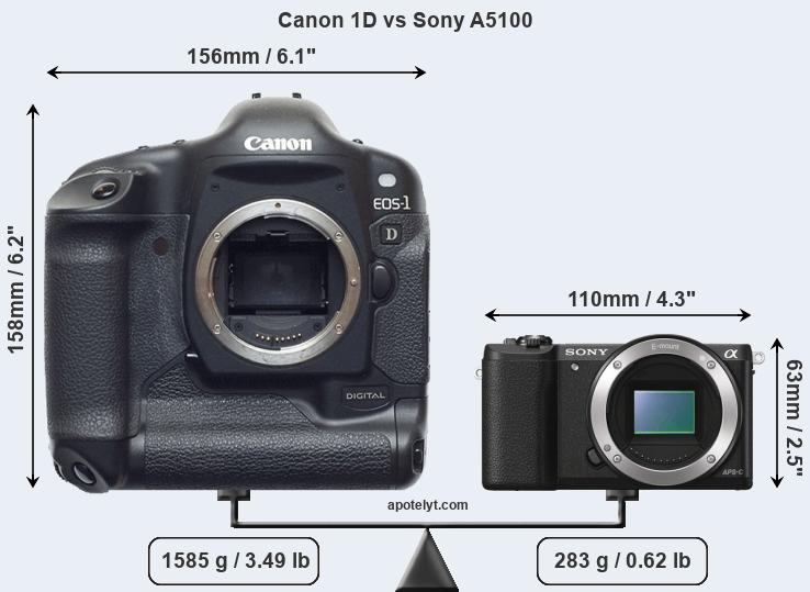 Compare Canon 1D vs Sony A5100