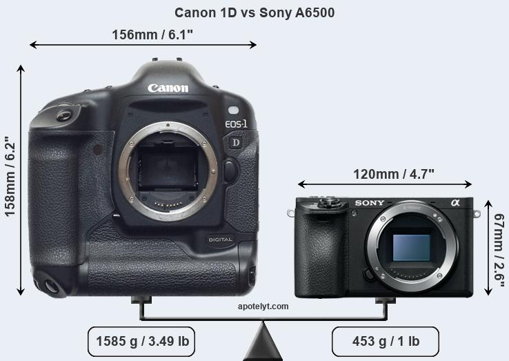 Compare Canon 1D and Sony A6500