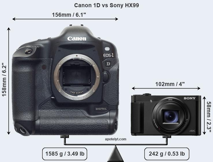 Compare Canon 1D and Sony HX99