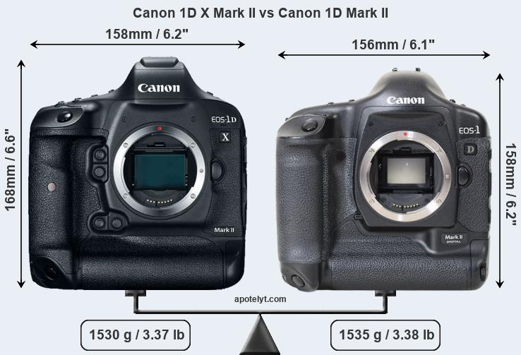 Compare Canon 1D X Mark II and Canon 1D Mark II