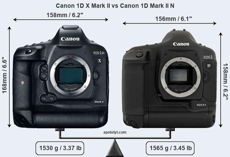 Compare Canon 1D X Mark II and Canon 1D Mark II N